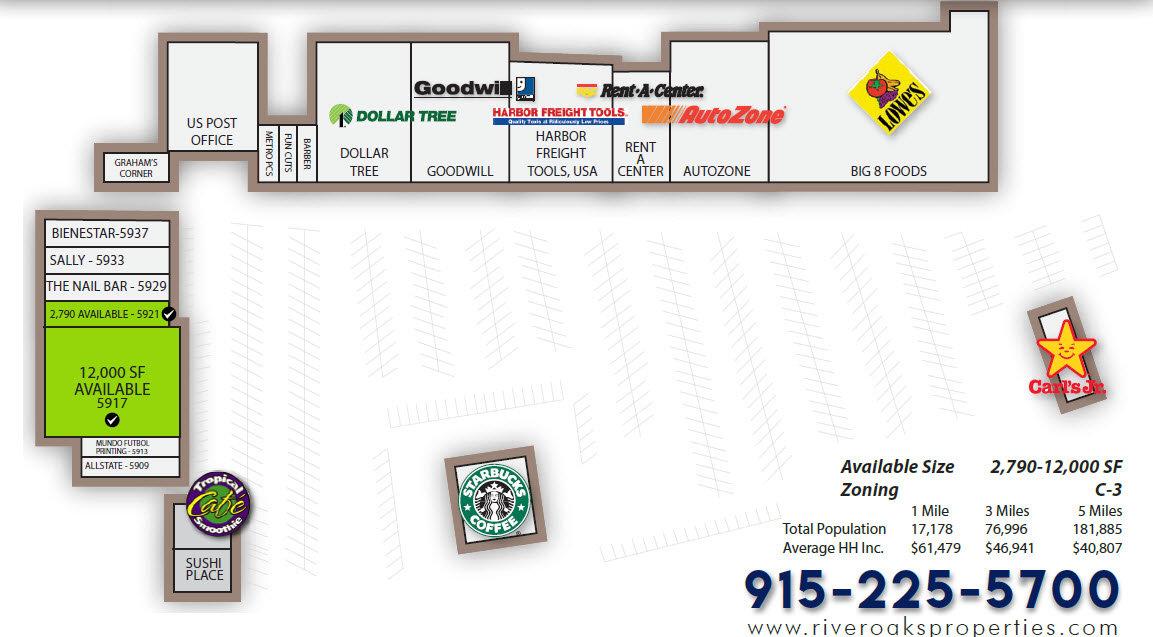 Starbucks - Mesa & Sunland Park El Paso Texas Retail Space